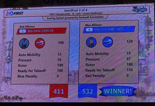 Semifinal Win